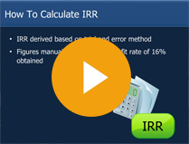 How to Calculate an Ijarah Schedule 1 (Advanced)